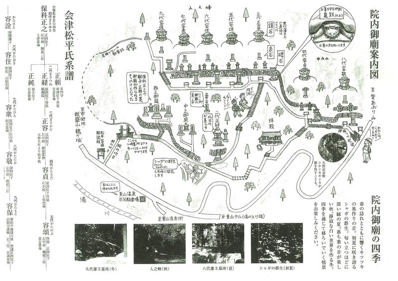 松平家墓所院内御寮案内図.jpg